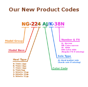 Product Codes